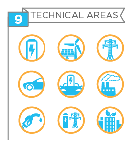 OPEN 2015 Tech Areas
