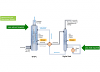 Arpa E Better Enzymes For Carbon Capture