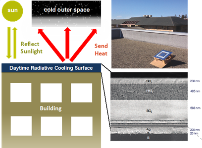 Stanford Radiative Cooling